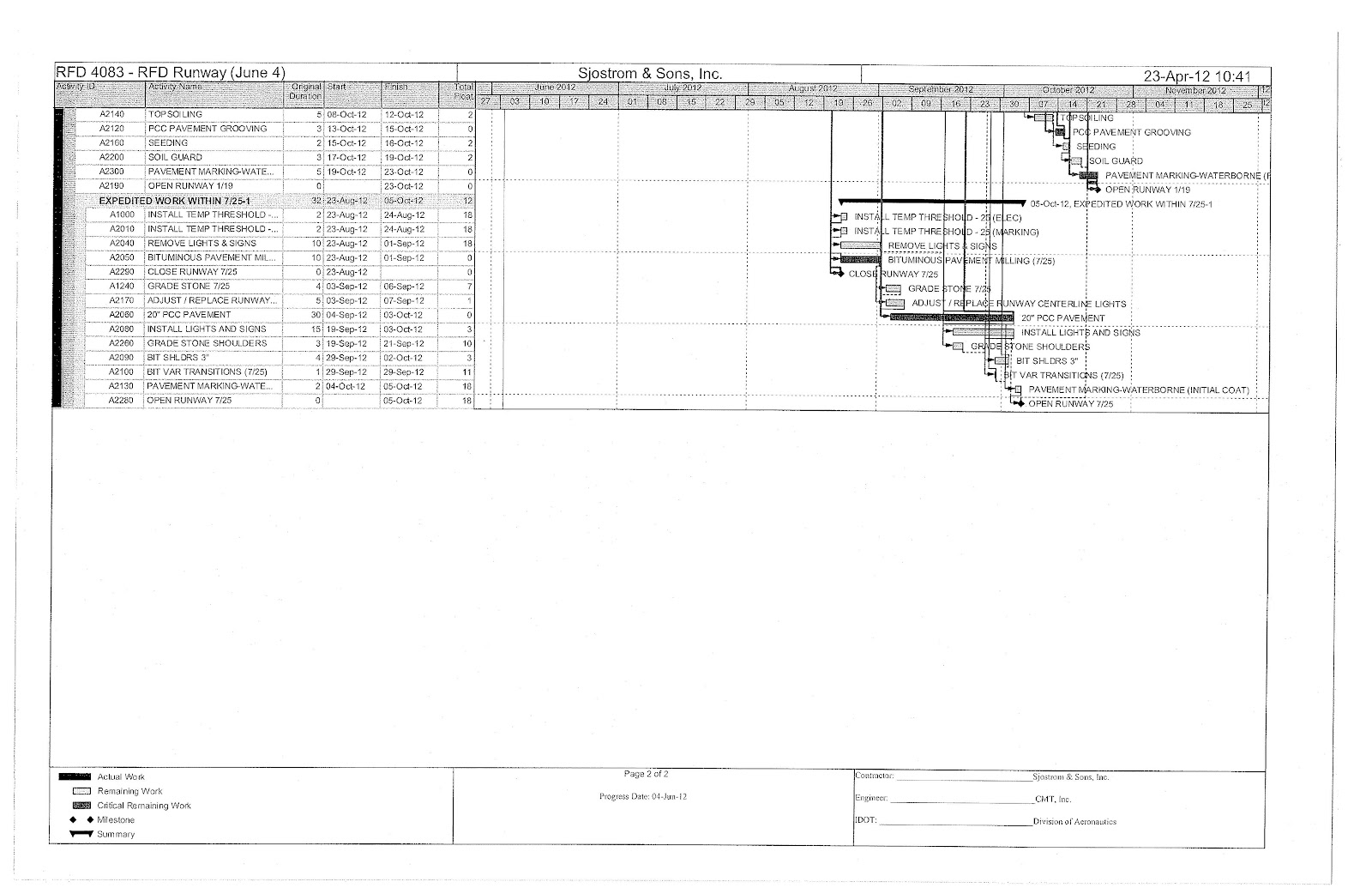 RFD Runway 1/19 and Terminal Parking Construction Progress ...