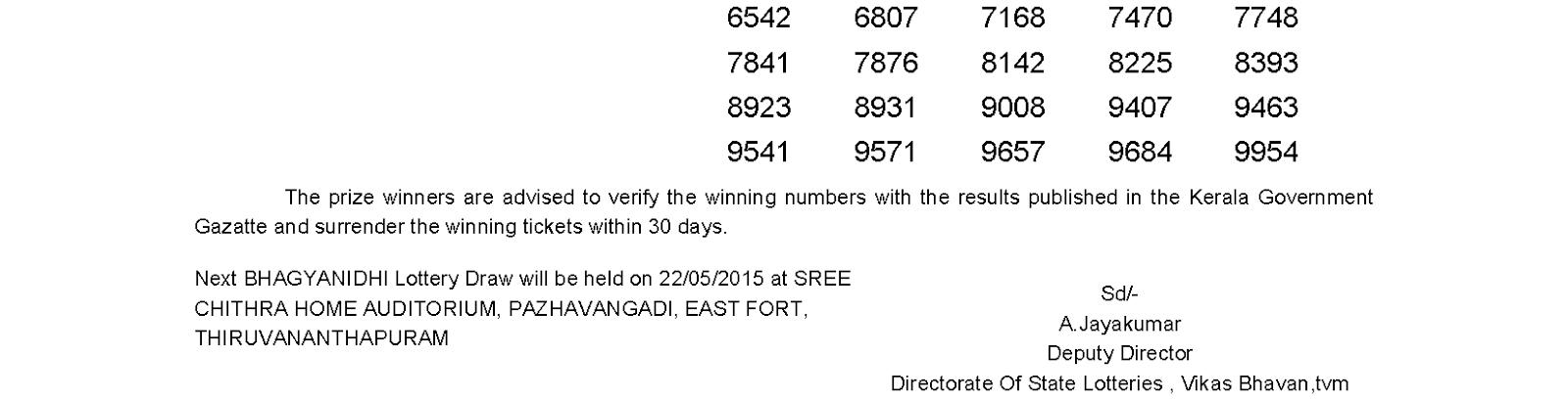 BHAGYANIDHI Lottery BN 188 Result 15-5-2015