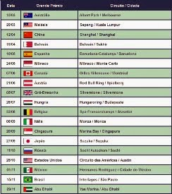 Temporada de Fórmula 1 de 2015