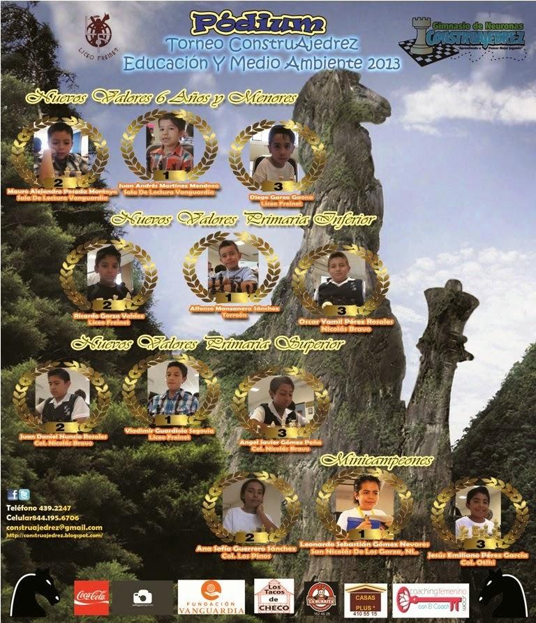 Educación y Medio Ambiente 2013