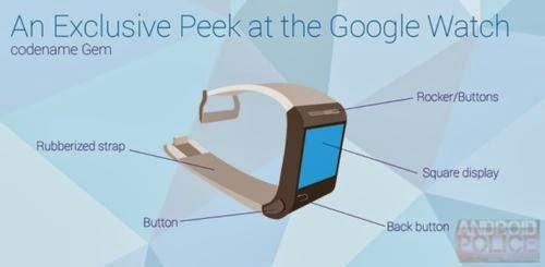 Google, Google Gem, Google Smartwatch, Motorola, Nexus Gem, Nexus Smartwatch, Smartwatch