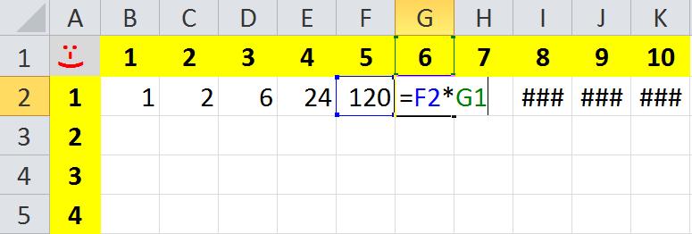Excel - 1x1 Erster Schritt zur Fehlersuche der relativen Bezüge