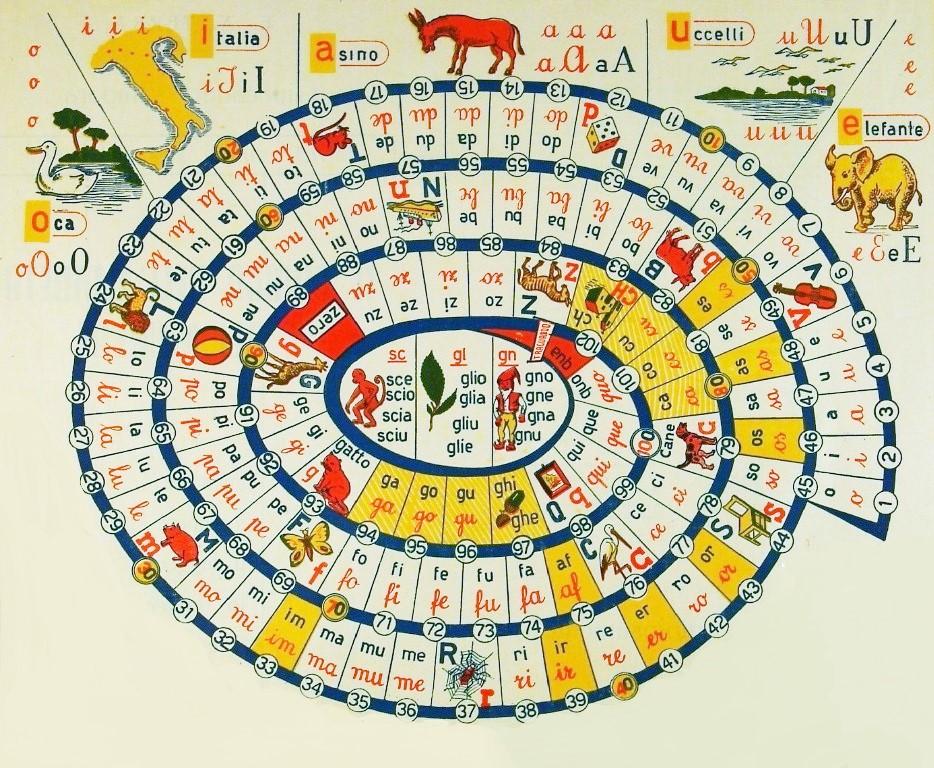 Pedagogia e didattica gioco dell 39 oca dell 39 alfabeto del 1950 for Gioco dell oca da stampare e colorare