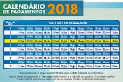 CALENDÁRIO DE PAGAMENTOS DO BOLSA FAMÍLIA EM 2018