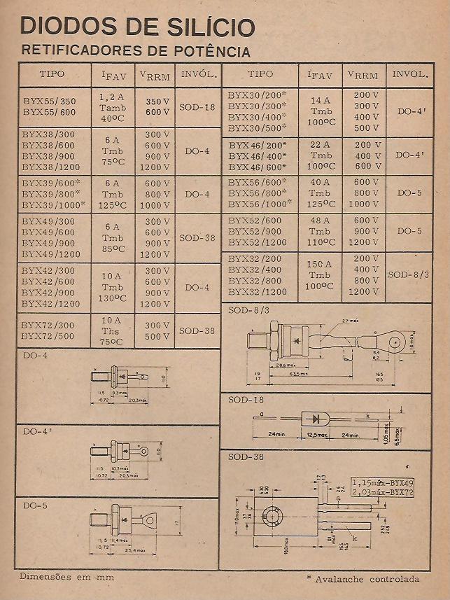 Conhecendo componentes eletronicos - Página 3 Componentes8