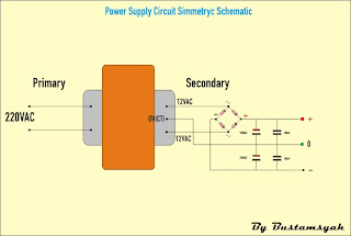 Symmetric + / - 15 Volt Power Supply