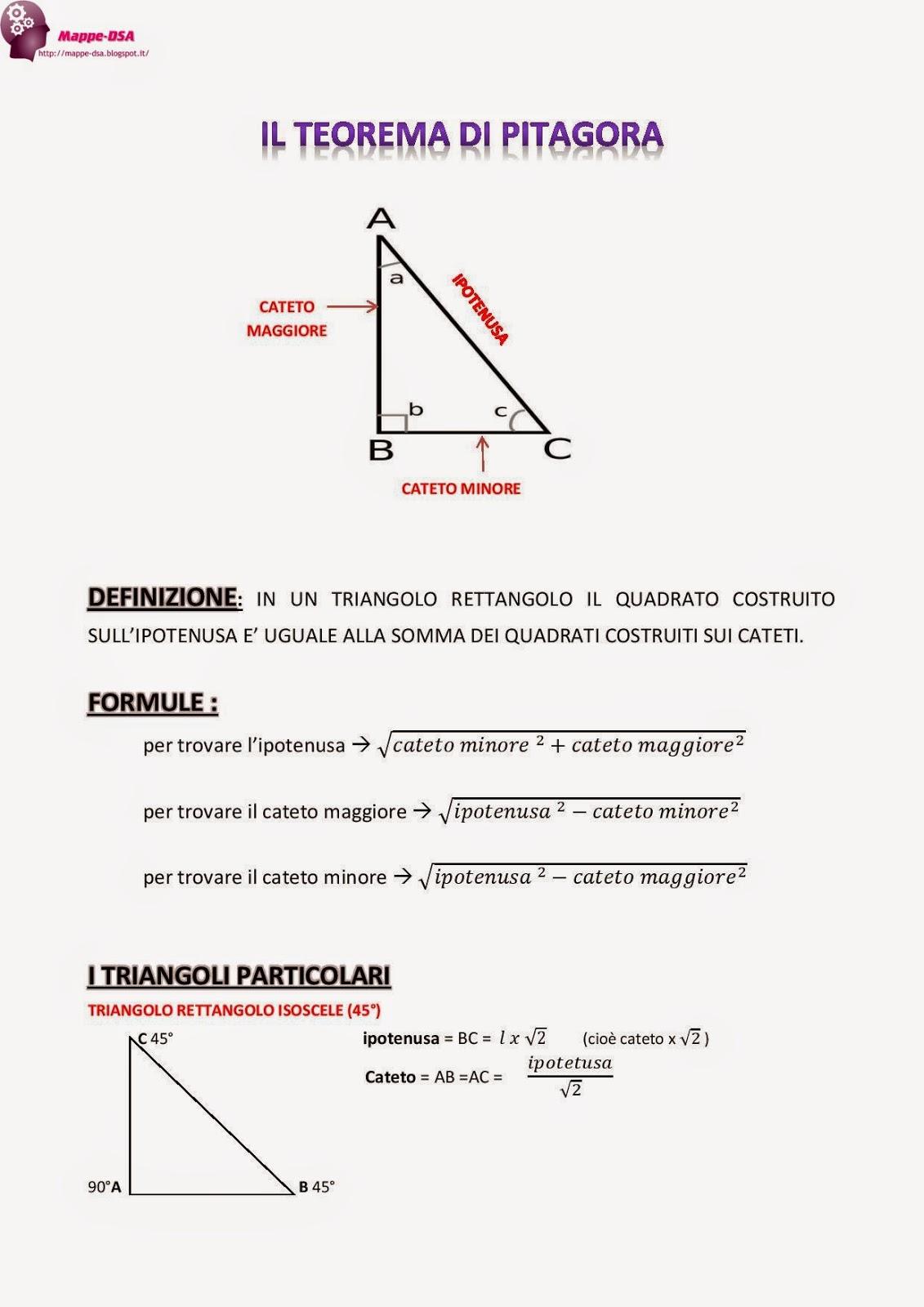 mappa schema dsa geometria teorema pitagora