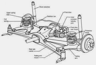 Picture on Semi Truck Suspension Parts Diagram