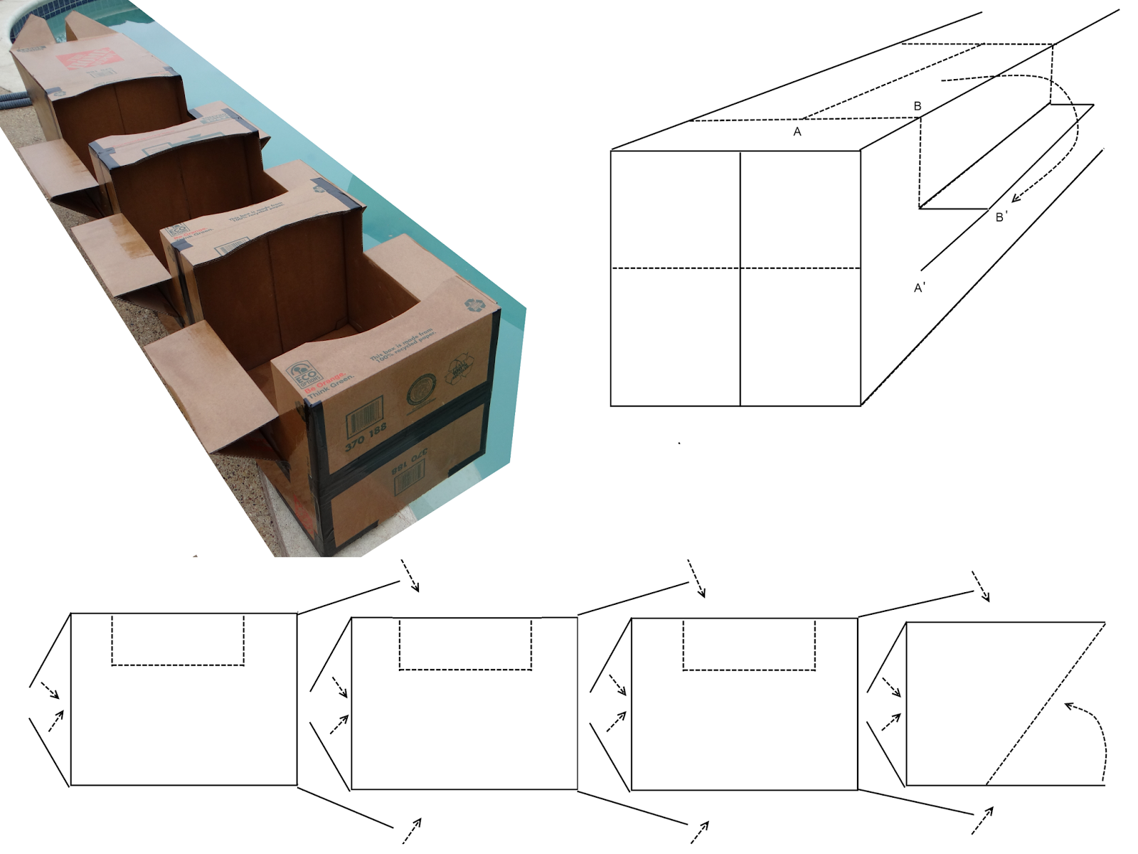 Student and Class Conversations: Perfect Cardboard Boat Design
