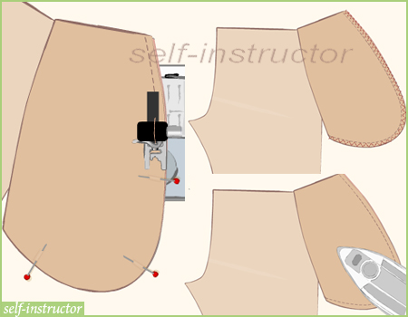 италиански джобове на панталон - зачистване, изглаждане
