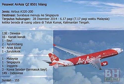 Pesawat AirAsia Indonesia QZ 8501 ke Singapura hilang, Airasia dari Surabaya ke Singapura hilang – terputus hubungan, cuaca buruk punca pesawat AirAsia hilang, jumlah penumpang AirAsia QZ 8501