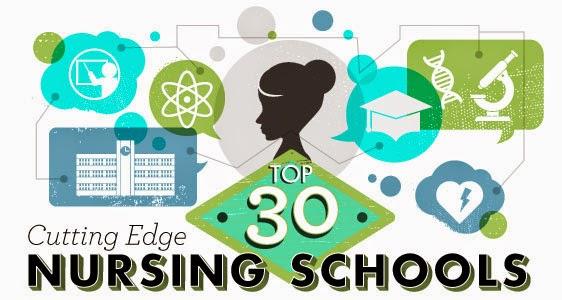 Enrol in Registered Nurse Schools in North Carolina and Boost Nursing Competencies | Nursing Schools