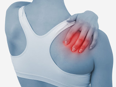 How to treat Fibromyalgia naturally