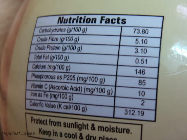Bel Candy Nutrition Facts