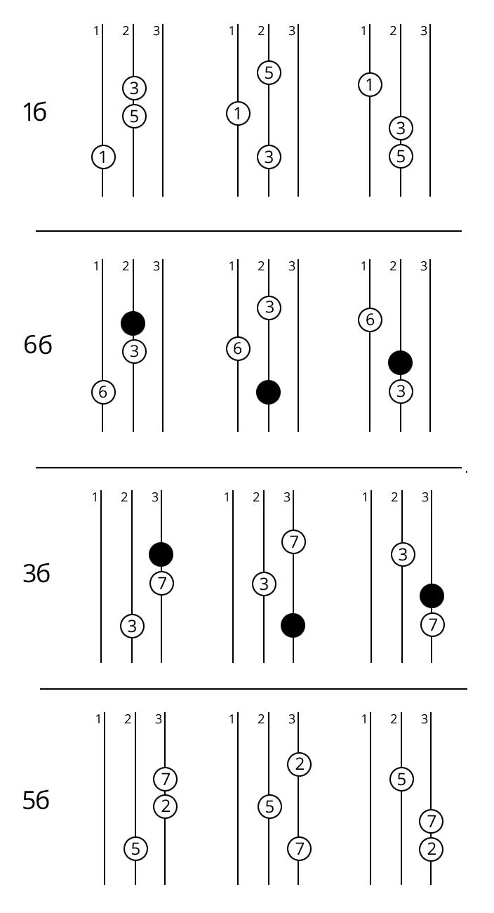 Аккорды на баяне схема правая рука