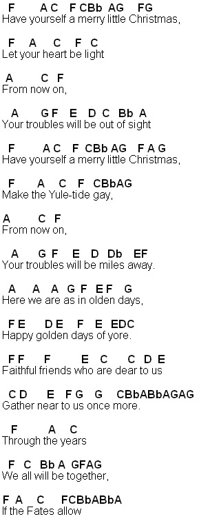 have yourself a merry little christmas - Have Yourself A Merry Little Christmas Chords