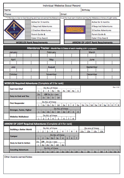 Free Worksheets boy scouts merit badge worksheets : Akelau0026#39;s Council Cub Scout Leader Training: January 2015