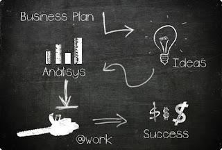 tanda tanda bisnis anda sukses