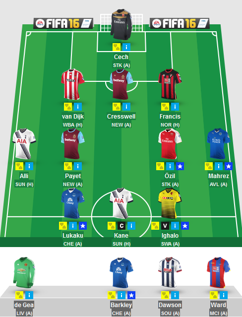 The Blogger's Team for Gameweek 22 of Fantasy Premier League