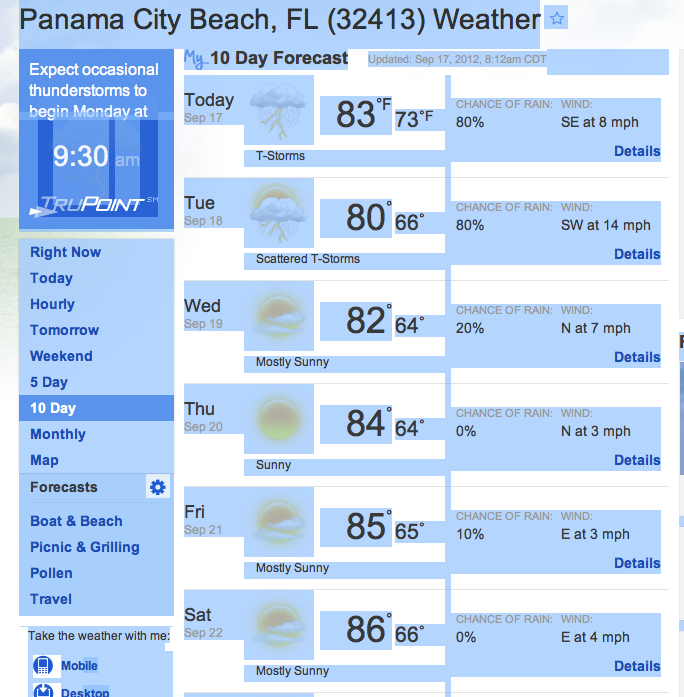Weather Forecast For Panama City Beach Florida