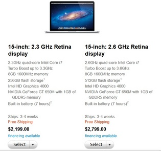 price of retina display