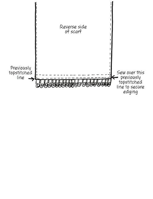 crochet-edged one-yard scarf