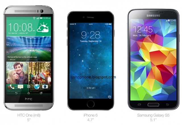 HTC One vs iPhone 6 y Samsung Galaxy S 5