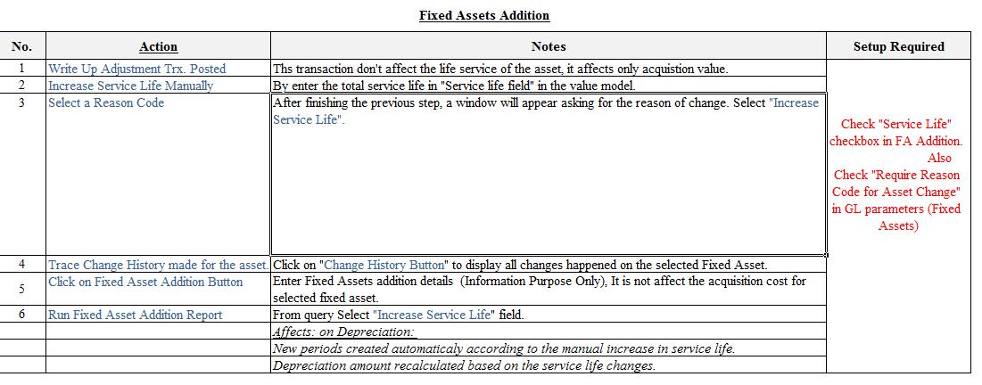 microsoft total assets