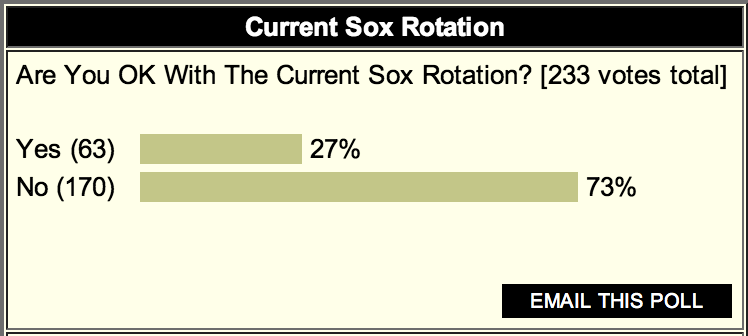 POLL Verdict Is In: Improve Red Sox Rotation!