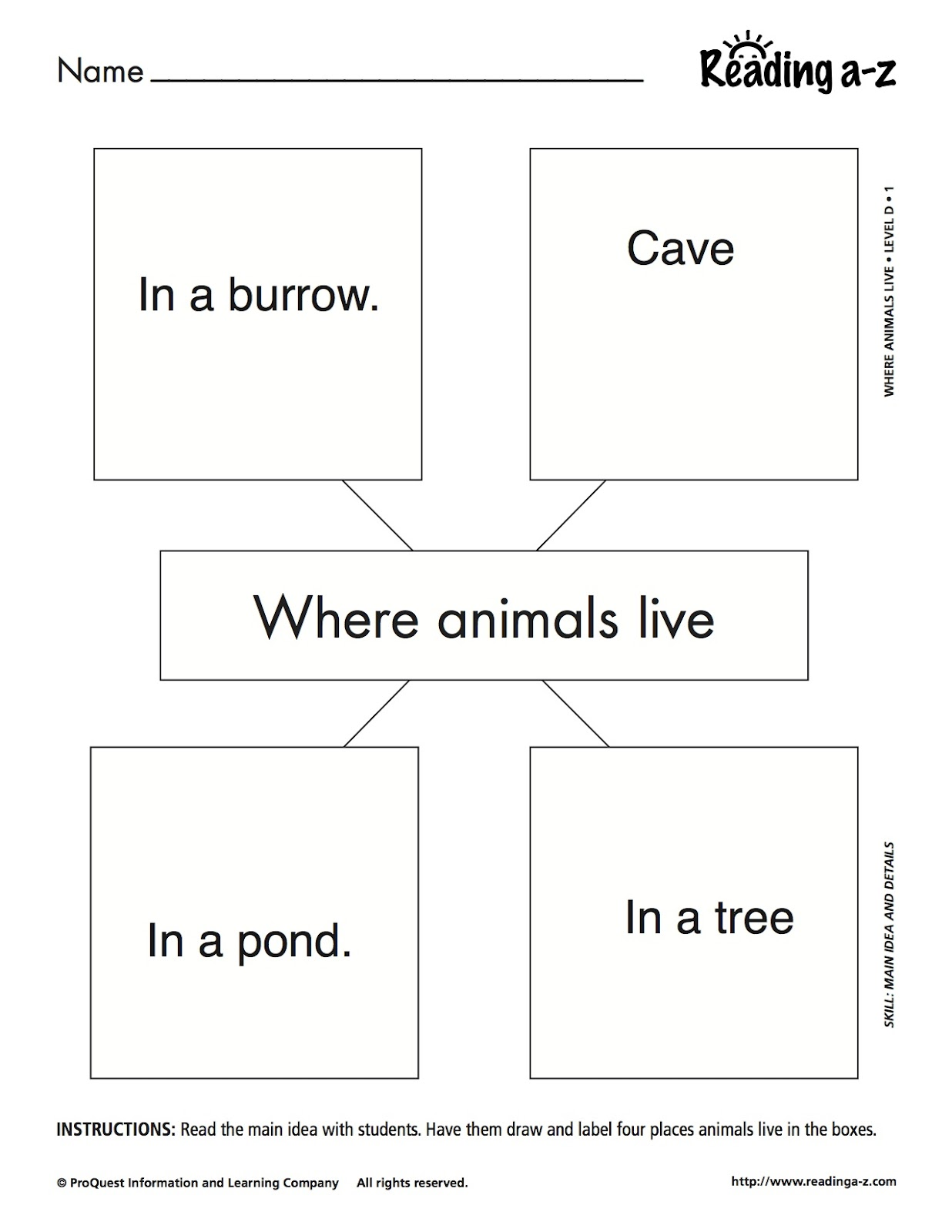Uncategorized Central Idea Worksheets chapel hill snippets september 2012 this is the completed worksheet main idea was in center rectangle where animals live student had to then provide four examples from book
