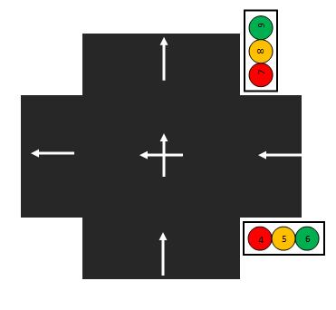 Ladder diagram lampu lalu lintas part i notes and words kali ini saya membuat ld lampu lalu lintas yang sederhana saja untuk perempatan jalan satu arah dimana kendaraan berjalan dari arah selatan menuju utara ccuart Images