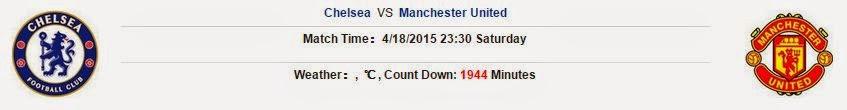 kèo bóng đá hôm nay Chelsea vs Manchester United