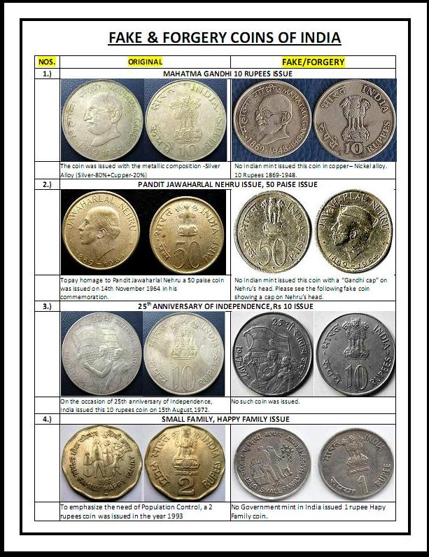 India Old Coin Price Check Out India Old Coin Price