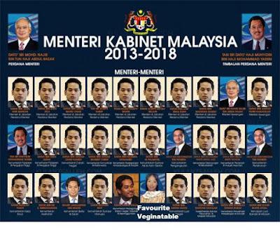 Suara Hati Sumber Dalaman Dedah Senarai Menteri Kabinet Gugur Selepas Raya