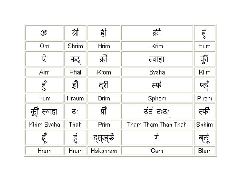Hindu Vedic Philosophy The Paramardha Tattwam Mantras