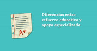 http://www.mundoprimaria.com/pedagogia-primaria/refuerzo-educativo-y-apoyo-especializado.html