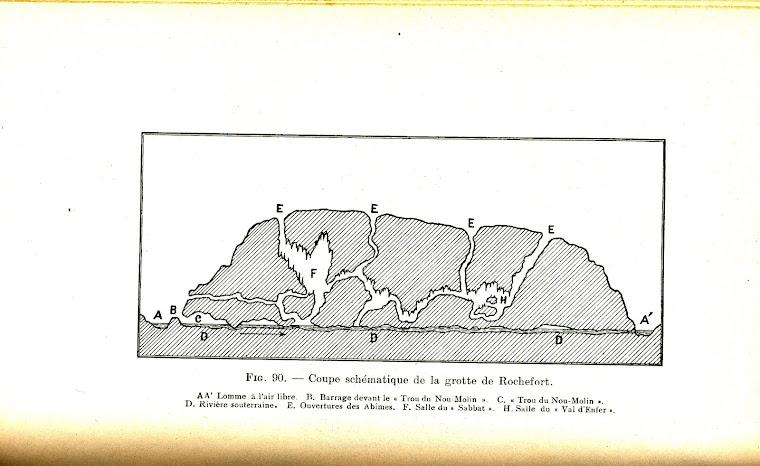 Profil montagne Rahir, 1909