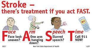 tia attack symptoms treatment