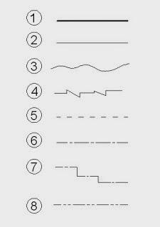 contoh jenis garis