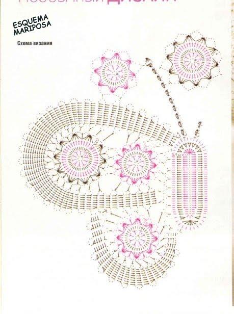 PATRONES GRATIS DE CROCHET: Patrón de una linda mariposa a crochet