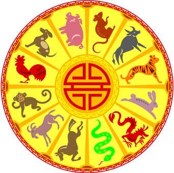 ramalan shio ramalan shio tikus 2013 yang meliputi tahun 1912 1924 ...