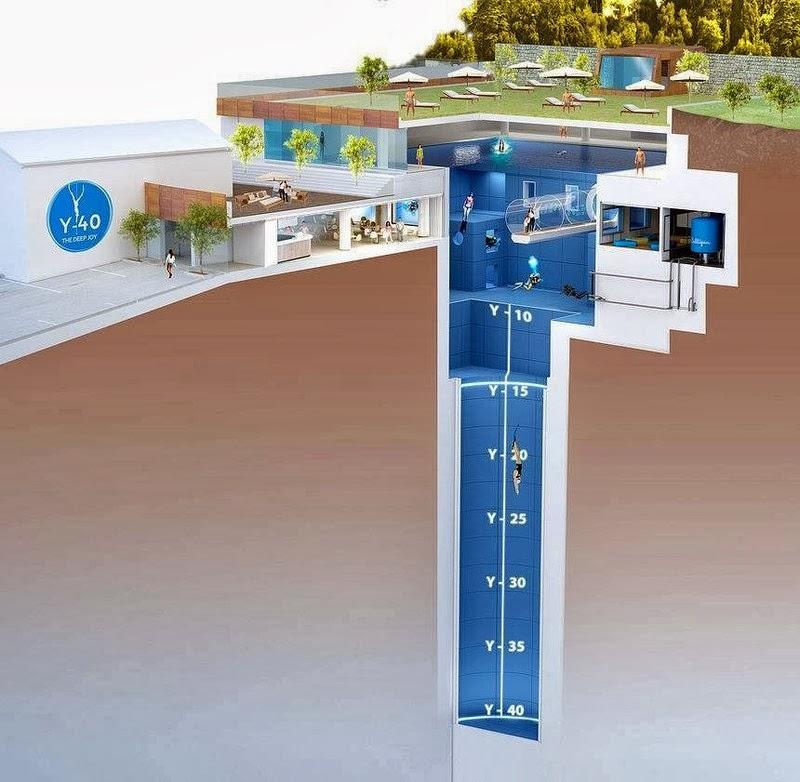Blog apnea sicura piscina profonda 40 metri - Piscina gonfiabile 2 metri ...