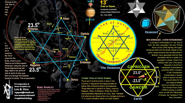 Star of David Appears in the Sky