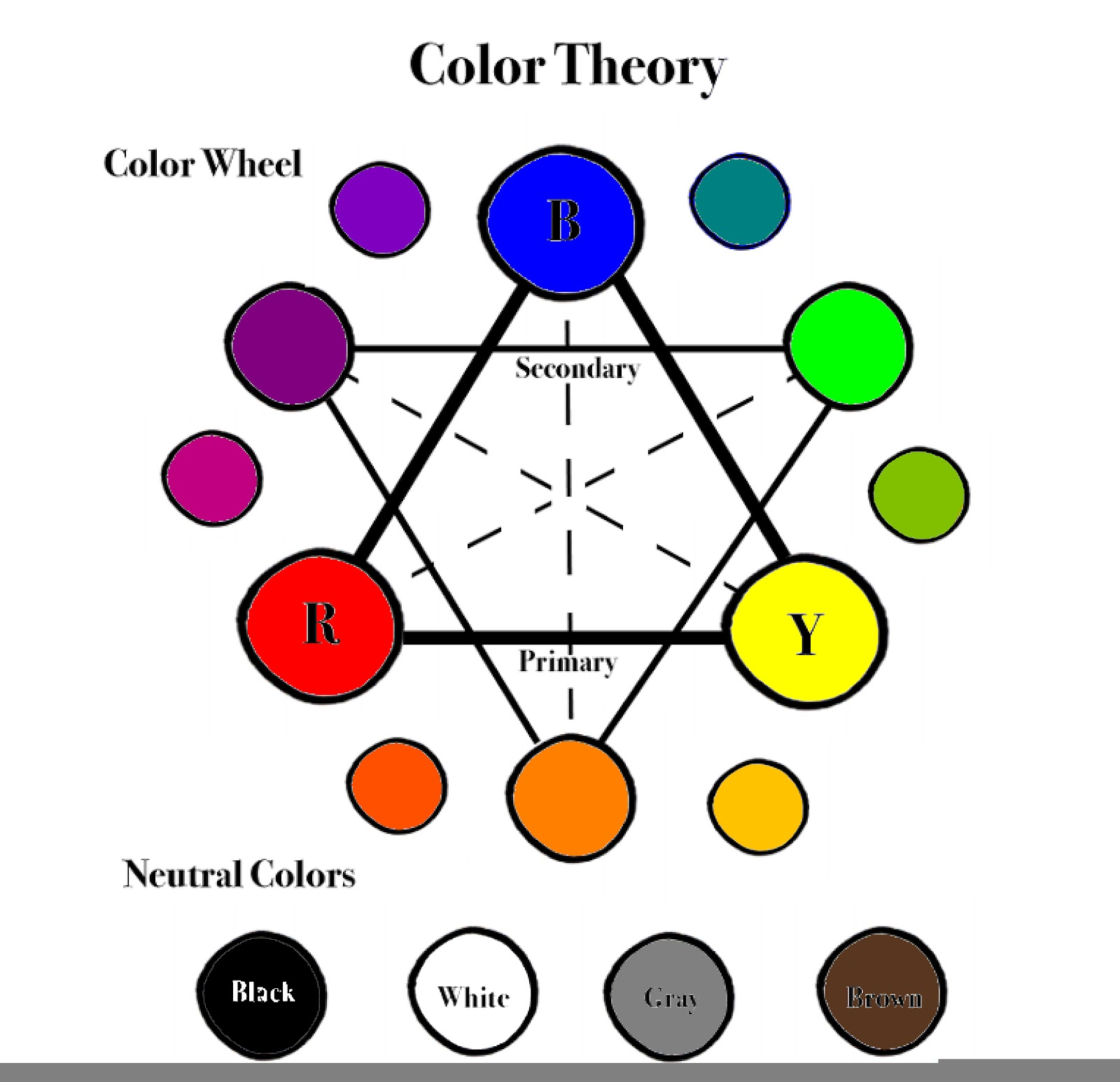 Neutral color wheel chart color wheels are wrong how color vision great my college work in ed games dev with neutral color wheel chart nvjuhfo Gallery