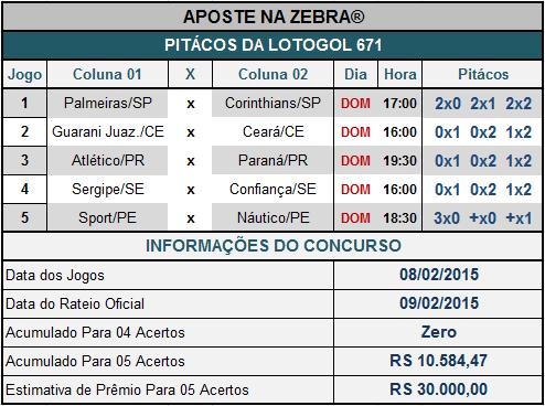 LOTOGOL 671 - PITÁCOS DA ZEBRA