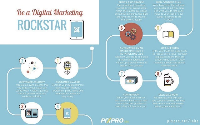 Be a #digital #marketing rockstar