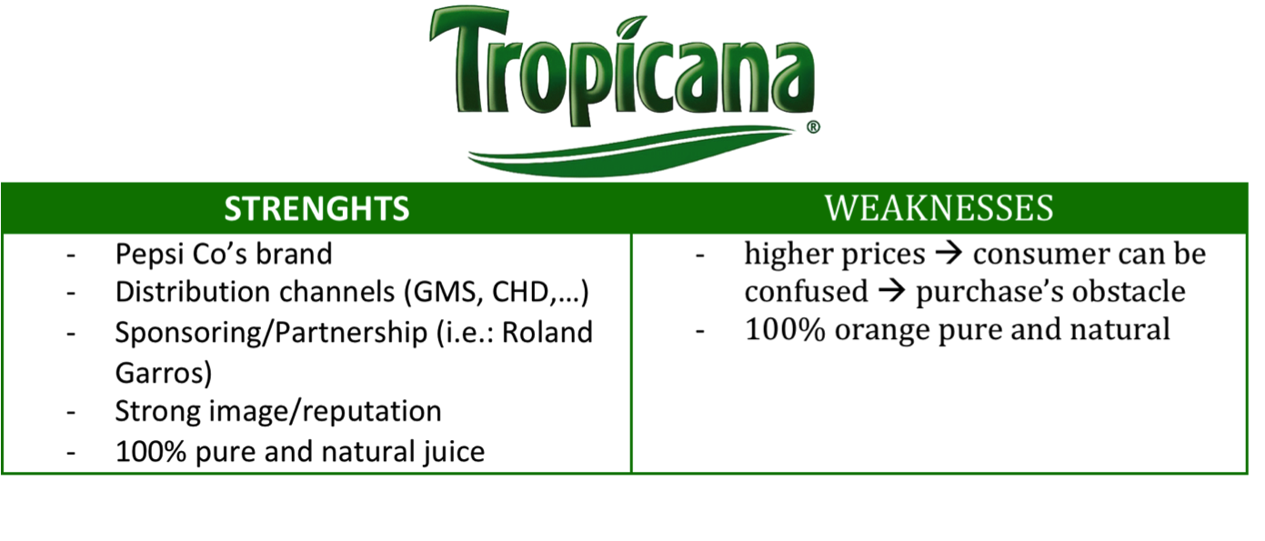 a swot analysis of viva juice company Boost juice swot analysis environment analysis for boost juice bar summary 1 macro environment analysis: the major externals which affect company's decision making, marketing strategy and performance.