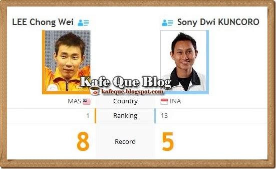 LEE CHONG WEI VS SONY DWI KUNCORO FINAL TERBUKA HONG KONG 24.11.2013, LIVE PERLAWANAN AKHIR BADMINTON TERBUKA HONG KONG
