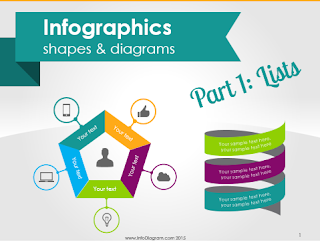 Using infographics in powerpoint presentation