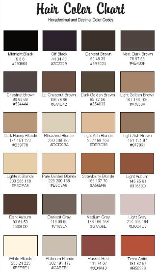 Hair Color Code Chart Loreal Hair Color Codes In Amazing - Hair colour number chart